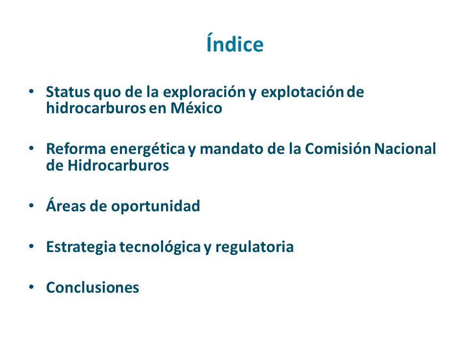 Índice Status quo de la exploración y explotación de hidrocarburos en México. Reforma energética y mandato de la Comisión Nacional de Hidrocarburos.