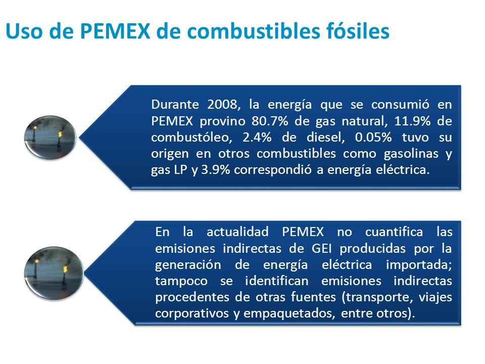 Uso de PEMEX de combustibles fósiles