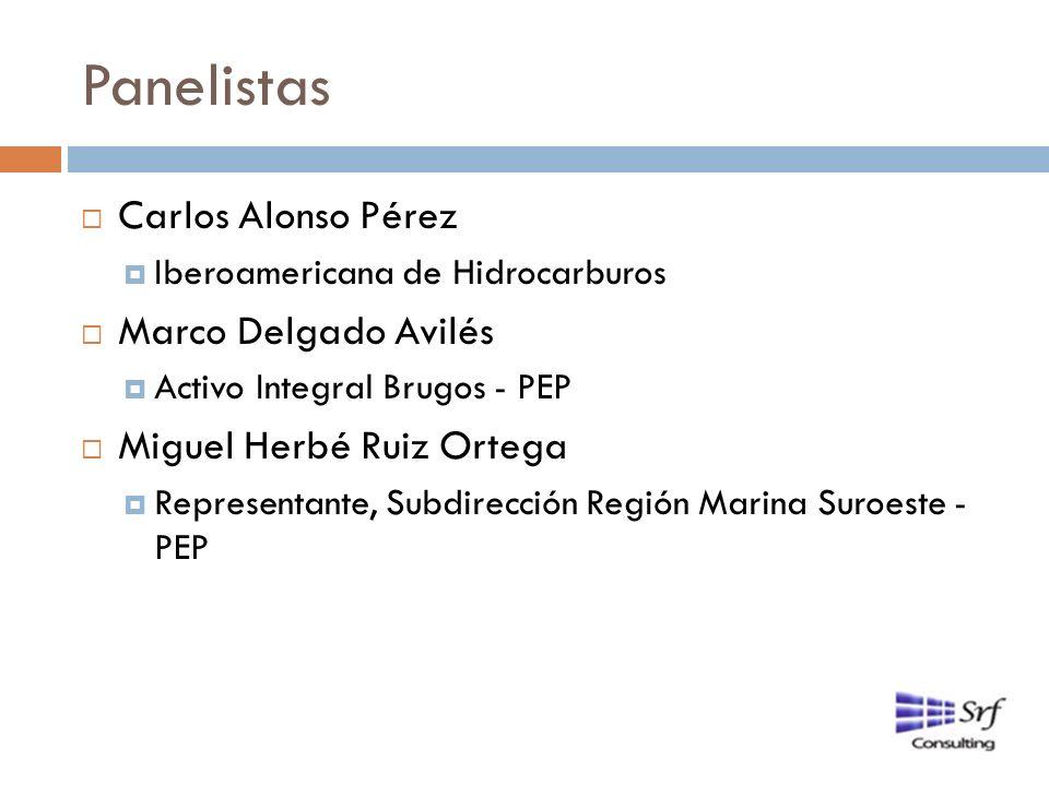 Panelistas Carlos Alonso Pérez Marco Delgado Avilés