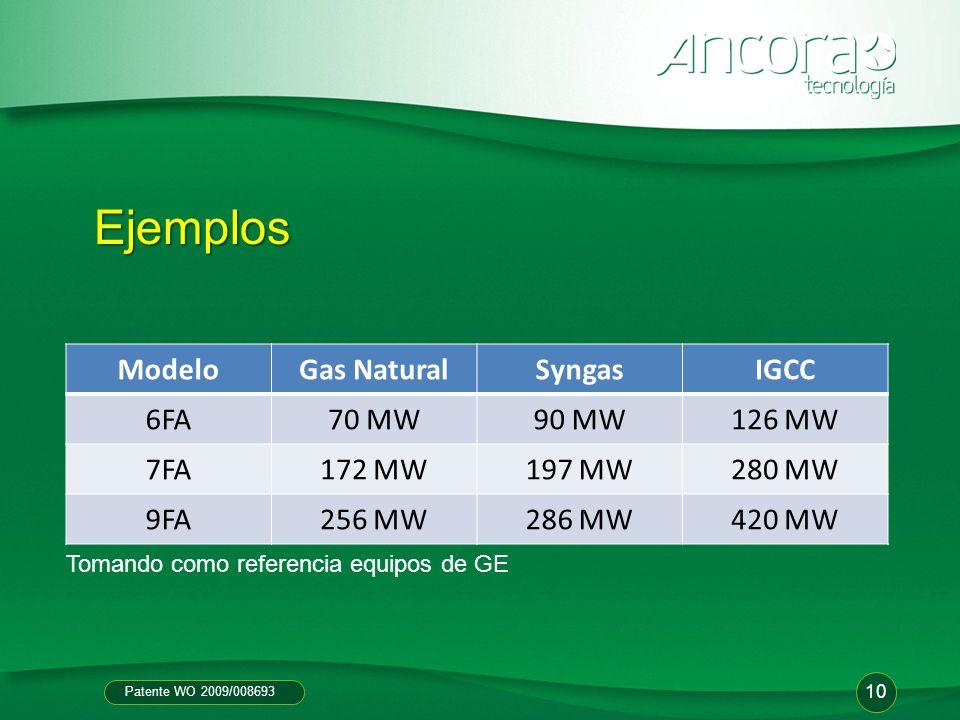 Ejemplos Modelo Gas Natural Syngas IGCC 6FA 70 MW 90 MW 126 MW 7FA