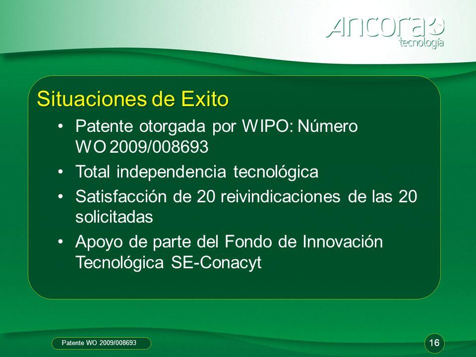 Situaciones de Exito Patente otorgada por WIPO: Número WO 2009/008693
