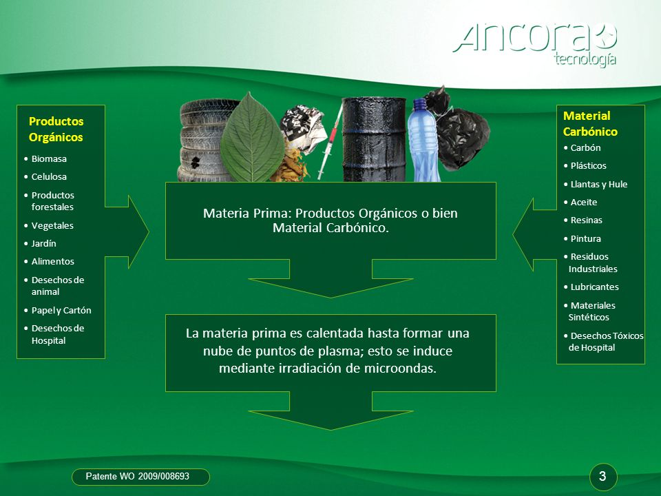Materia Prima: Productos Orgánicos o bien Material Carbónico.