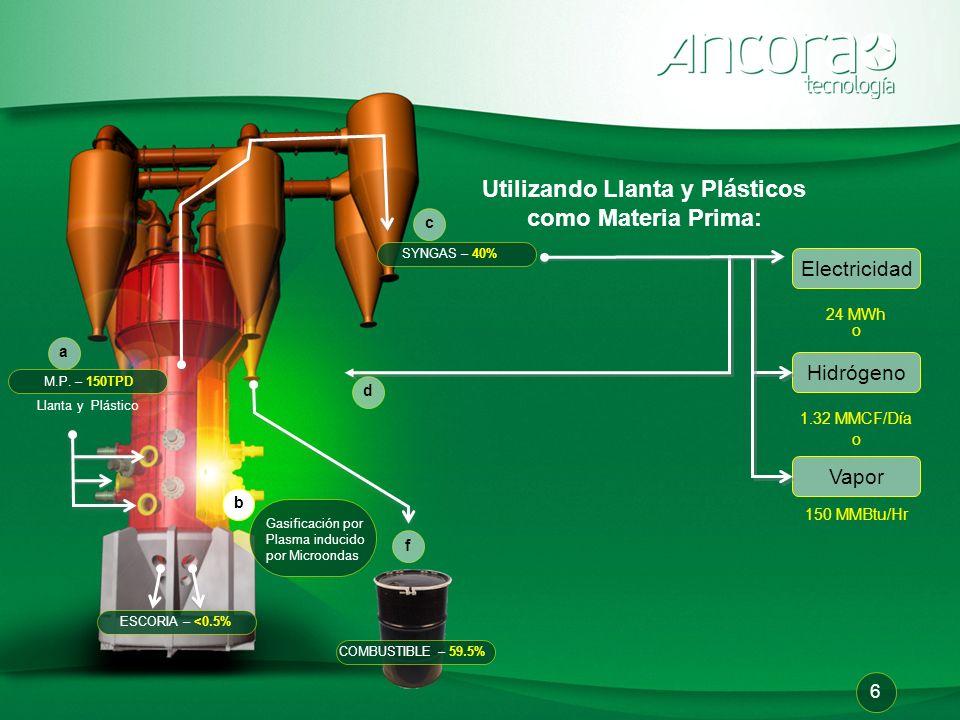 Utilizando Llanta y Plásticos como Materia Prima: