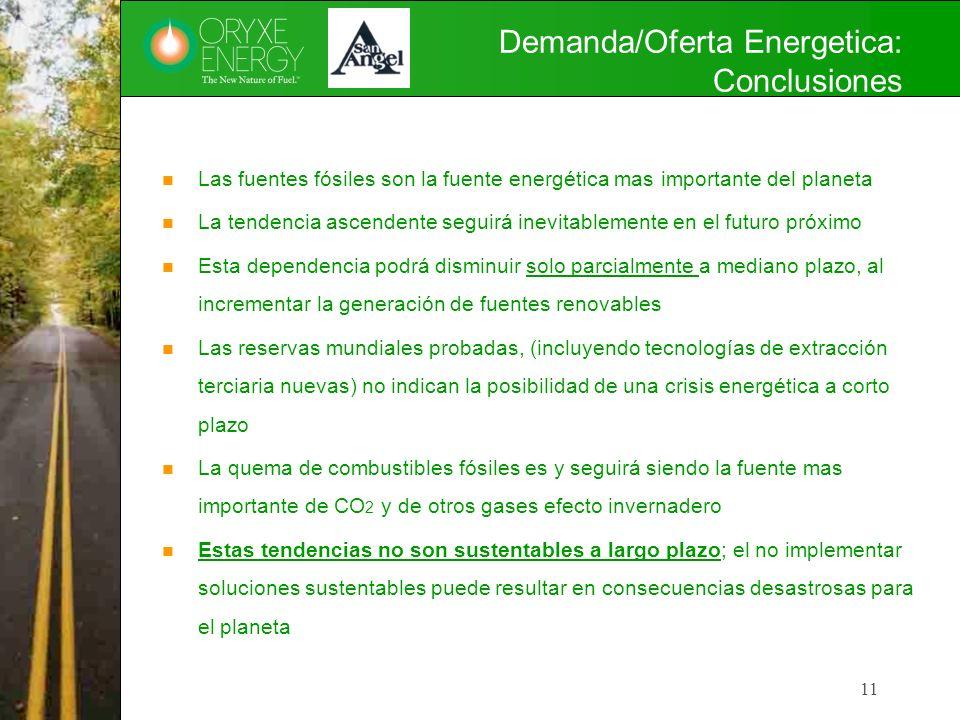 Demanda/Oferta Energetica: Conclusiones