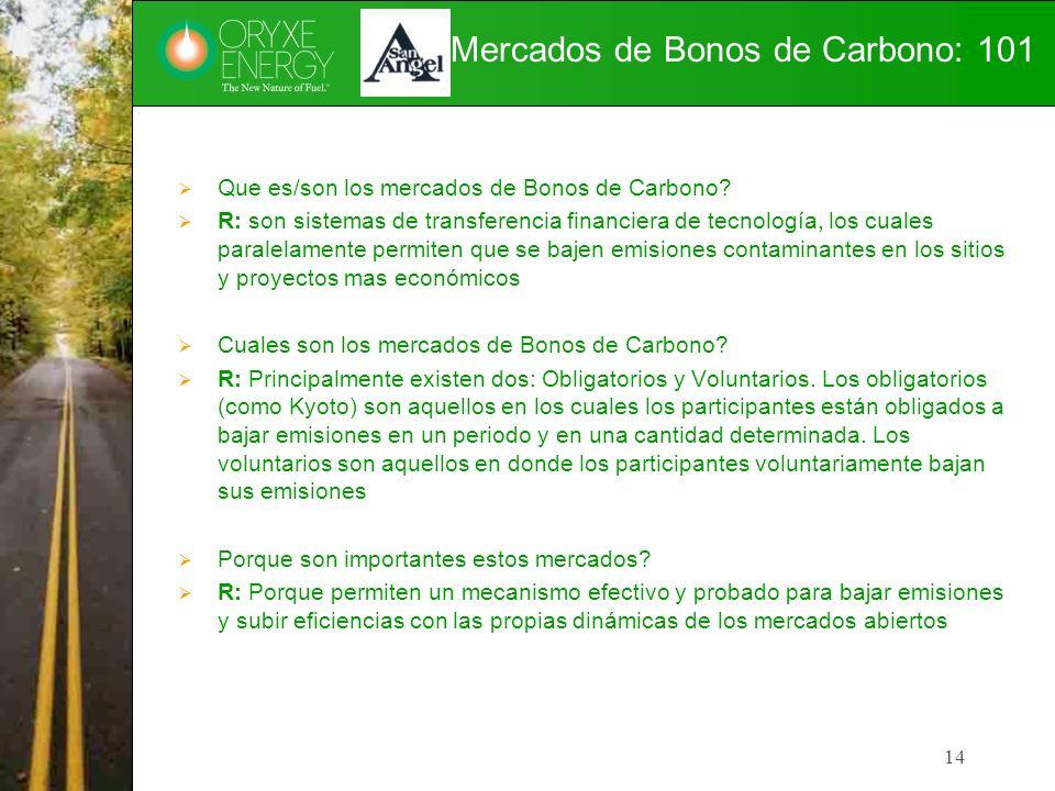 Mercados de Bonos de Carbono: 101