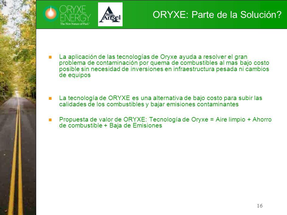 ORYXE: Parte de la Solución