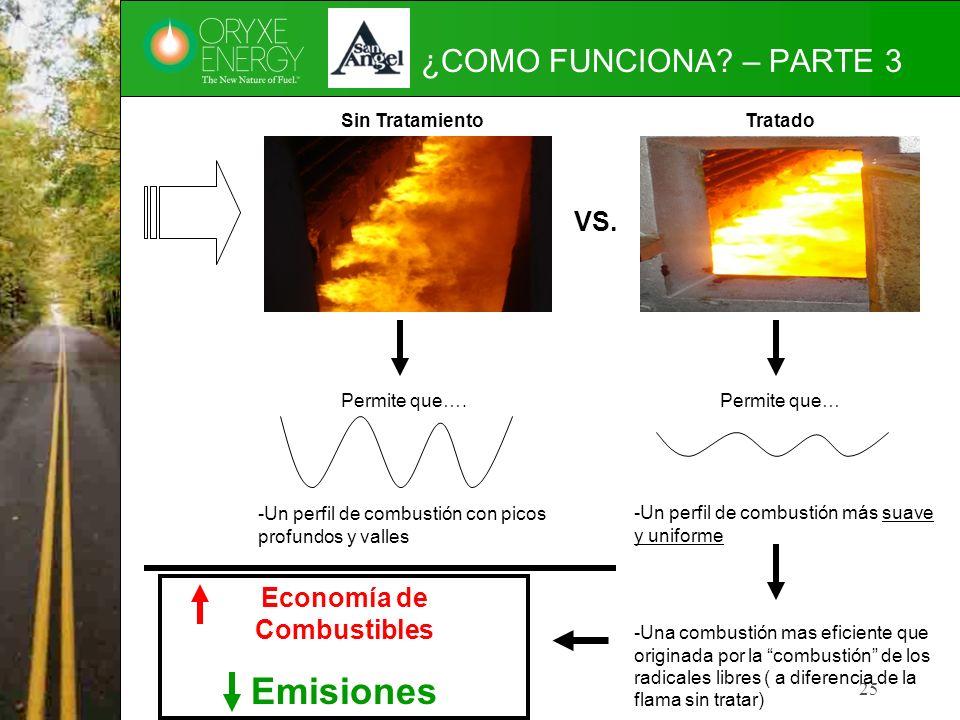 Economía de Combustibles