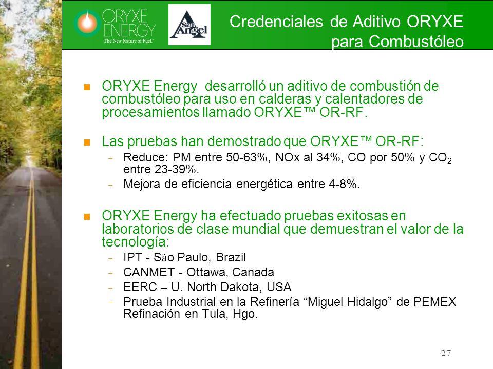 Credenciales de Aditivo ORYXE para Combustóleo