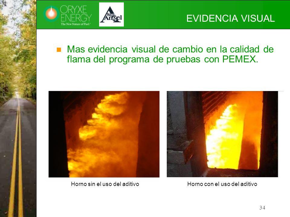 EVIDENCIA VISUALMas evidencia visual de cambio en la calidad de flama del programa de pruebas con PEMEX.
