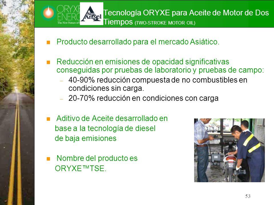 Tecnología ORYXE para Aceite de Motor de Dos Tiempos (TWO-STROKE MOTOR OIL)
