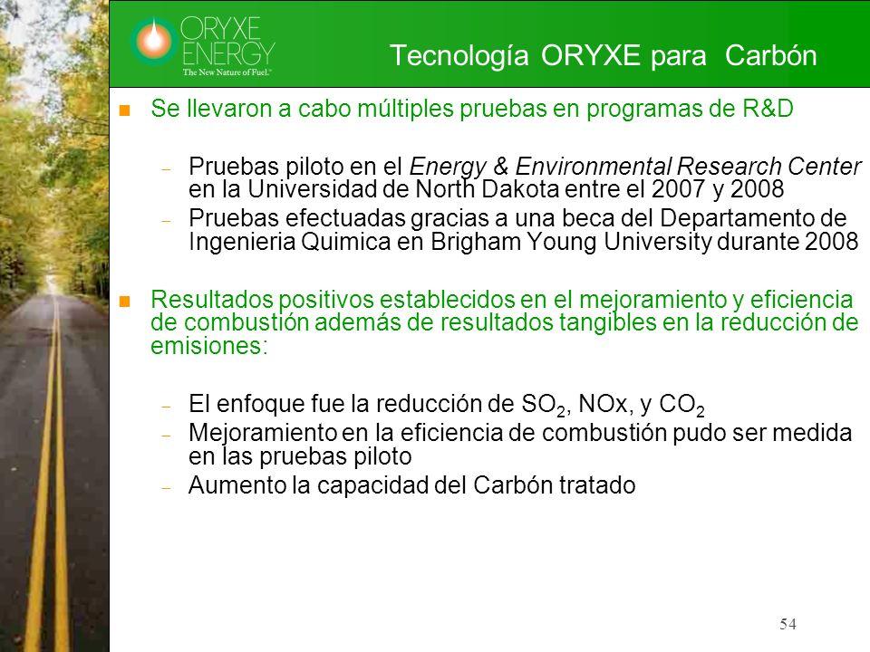Tecnología ORYXE para Carbón