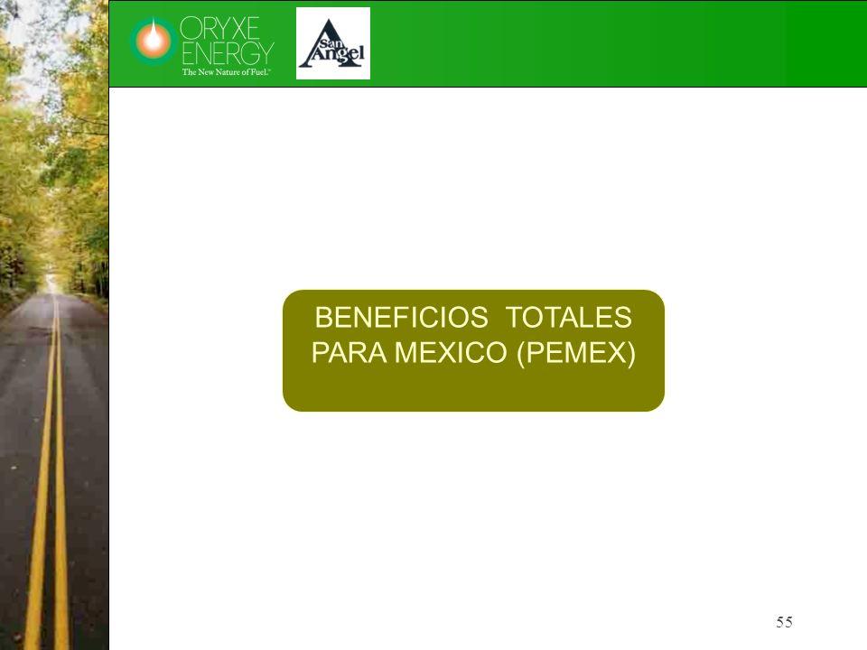 BENEFICIOS TOTALES PARA MEXICO (PEMEX)
