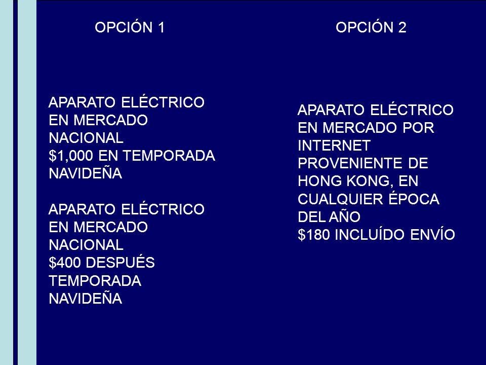 OPCIÓN 1 OPCIÓN 2. APARATO ELÉCTRICO. EN MERCADO NACIONAL. $1,000 EN TEMPORADA NAVIDEÑA. $400 DESPUÉS TEMPORADA NAVIDEÑA.