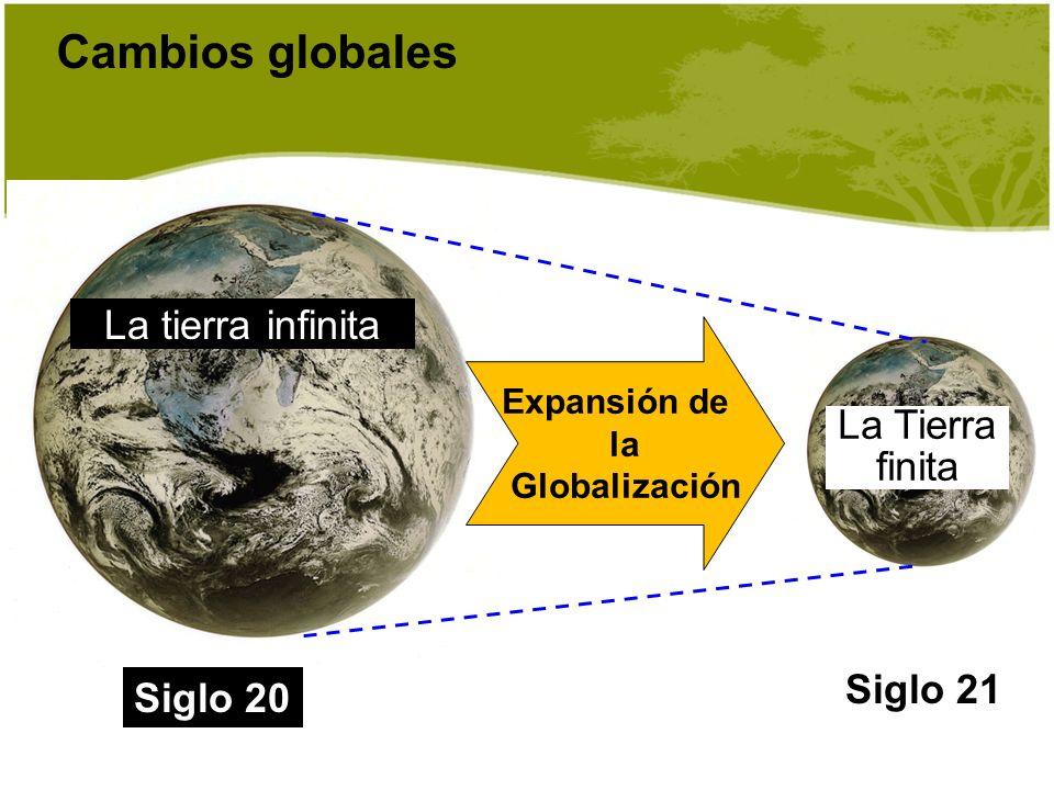 Cambios globales La tierra infinita La Tierra finita Siglo 21 Siglo 20