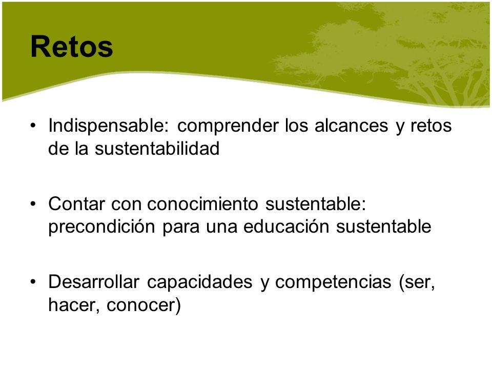 Retos Indispensable: comprender los alcances y retos de la sustentabilidad.