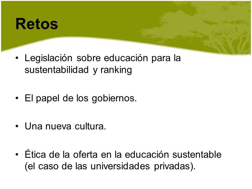 Retos Legislación sobre educación para la sustentabilidad y ranking