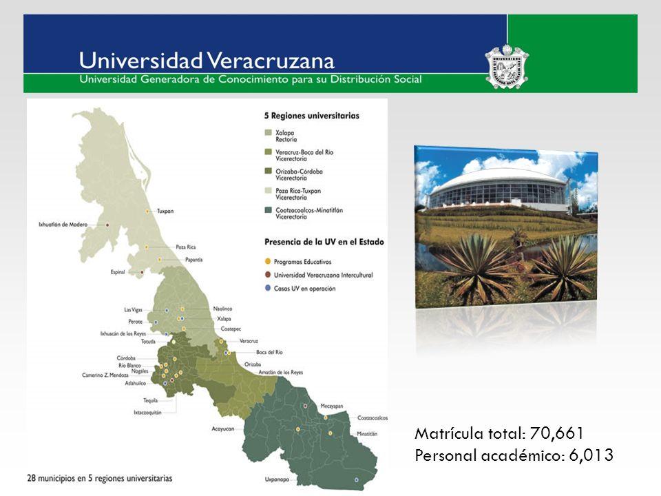 Matrícula total: 70,661 Personal académico: 6,013