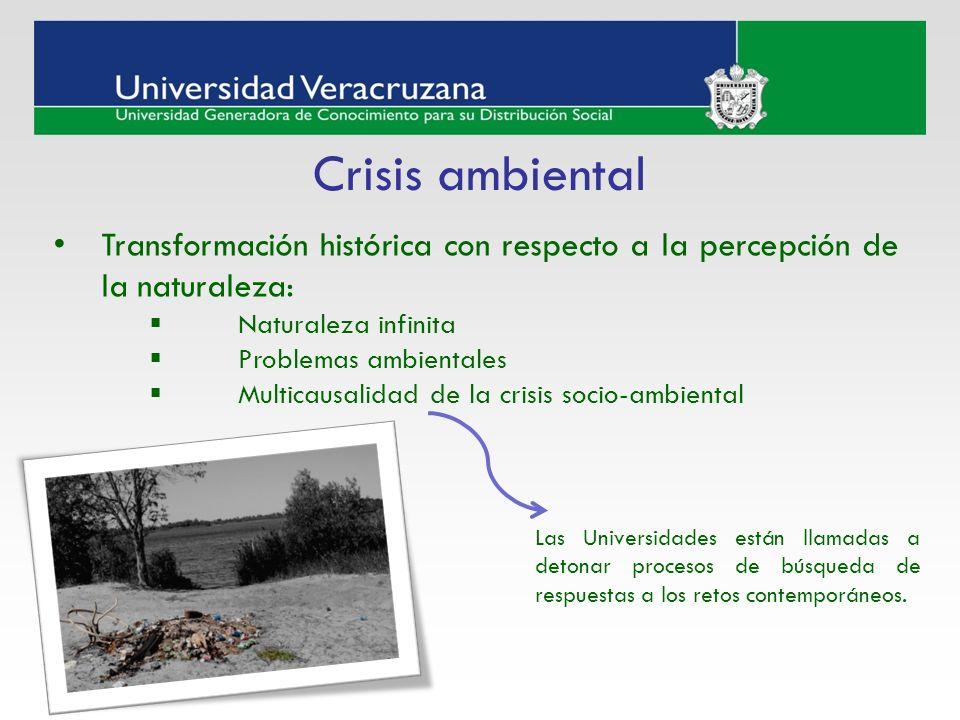 Crisis ambiental Transformación histórica con respecto a la percepción de la naturaleza: Naturaleza infinita.