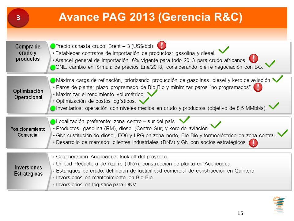 Avance PAG 2013 (Gerencia R&C)
