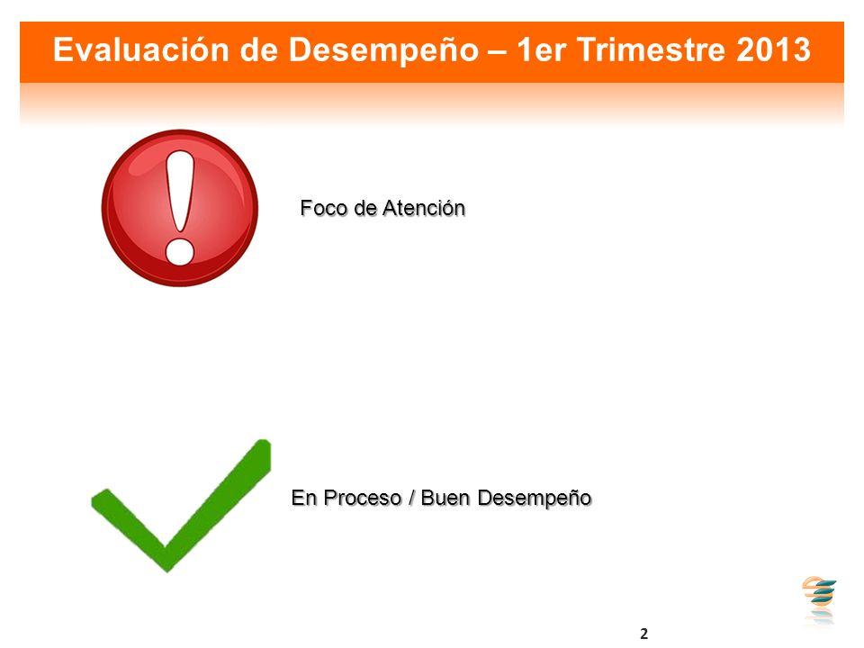 Evaluación de Desempeño – 1er Trimestre 2013