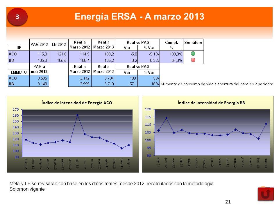 3 Energía ERSA - A marzo 2013.