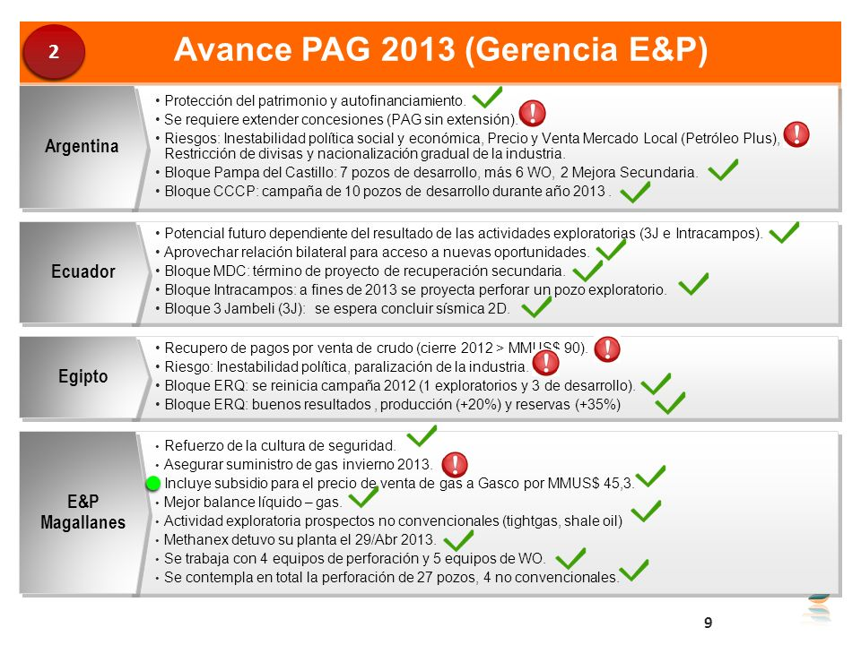 Avance PAG 2013 (Gerencia E&P)