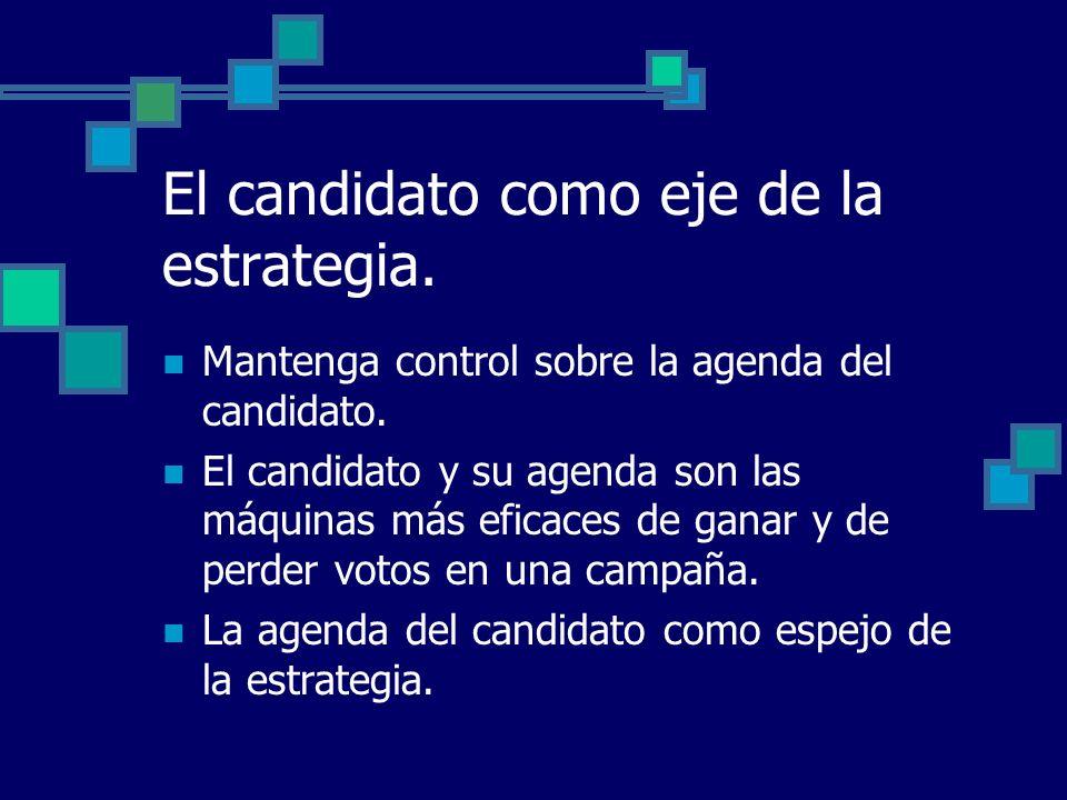 El candidato como eje de la estrategia.