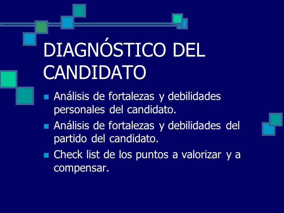 DIAGNÓSTICO DEL CANDIDATO