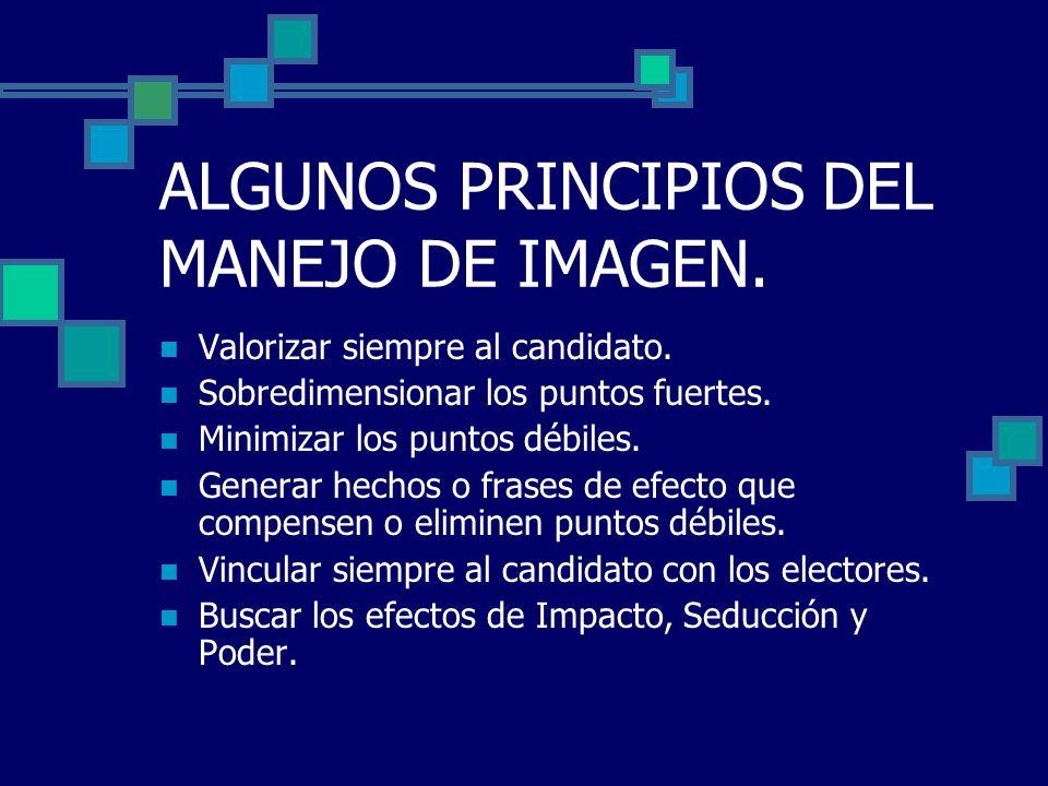 ALGUNOS PRINCIPIOS DEL MANEJO DE IMAGEN.