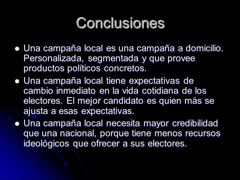 Conclusiones Una campaña local es una campaña a domicilio. Personalizada, segmentada y que provee productos políticos concretos.