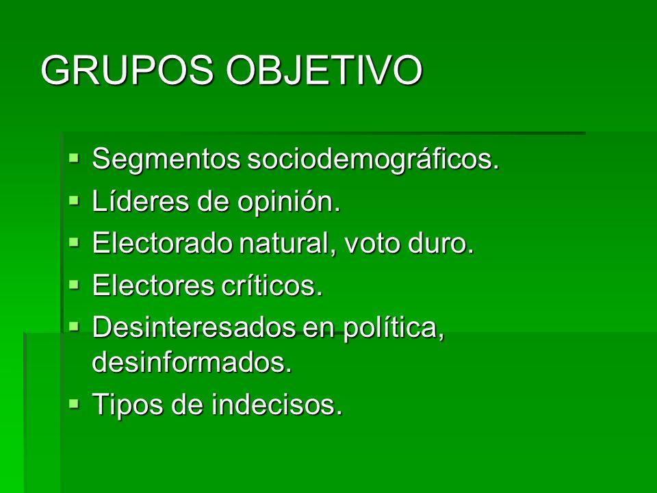 GRUPOS OBJETIVO Segmentos sociodemográficos. Líderes de opinión.