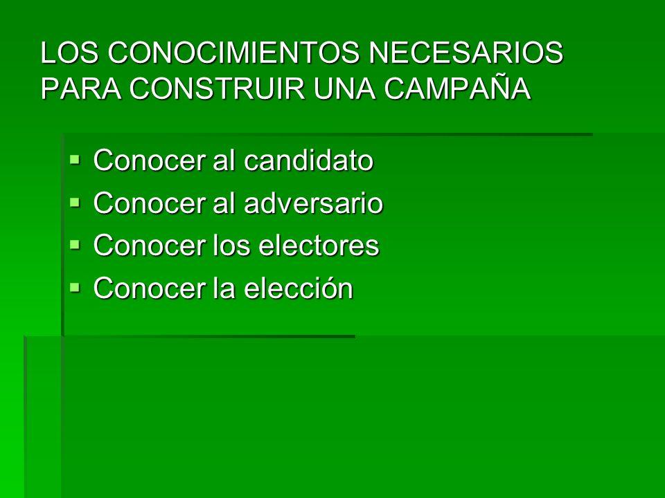 LOS CONOCIMIENTOS NECESARIOS PARA CONSTRUIR UNA CAMPAÑA