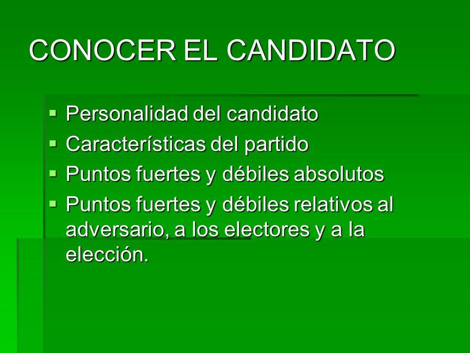 CONOCER EL CANDIDATO Personalidad del candidato