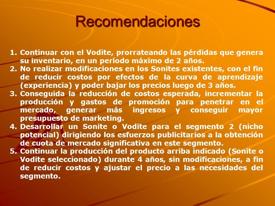 Recomendaciones Continuar con el Vodite, prorrateando las pérdidas que genera su inventario, en un período máximo de 2 años.