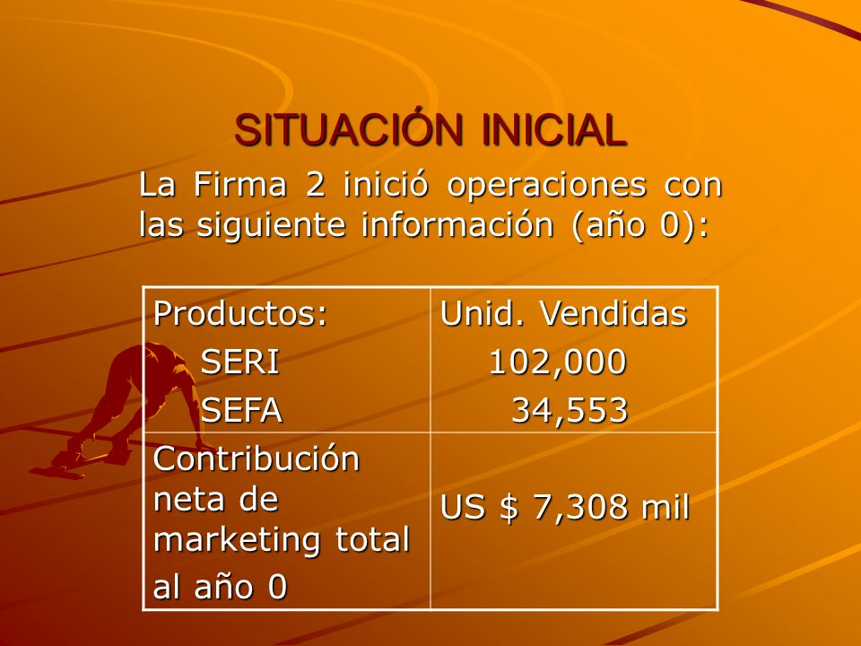 La Firma 2 inició operaciones con las siguiente información (año 0):