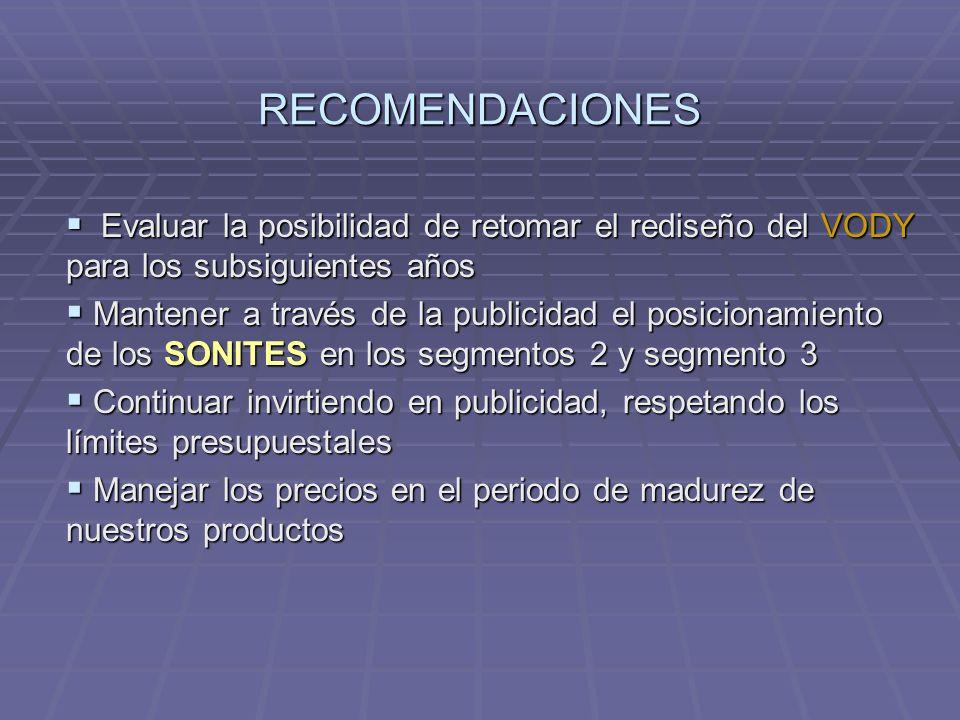 RECOMENDACIONES Evaluar la posibilidad de retomar el rediseño del VODY para los subsiguientes años.