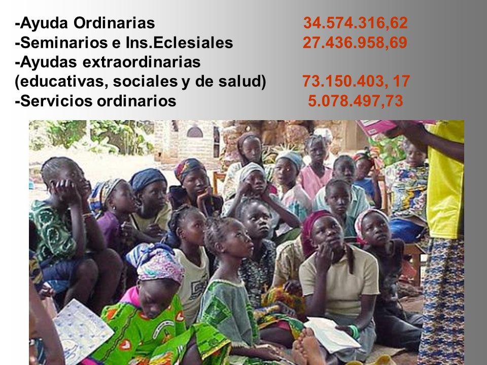 -Ayuda Ordinarias 34.574.316,62 -Seminarios e Ins.Eclesiales 27.436.958,69.