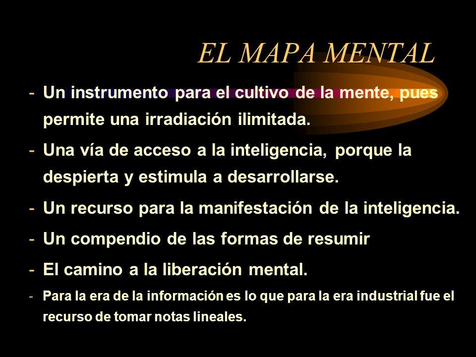 EL MAPA MENTAL Un instrumento para el cultivo de la mente, pues permite una irradiación ilimitada.