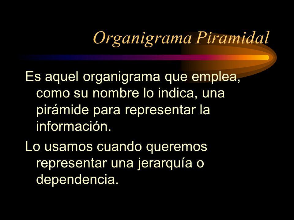 Organigrama Piramidal