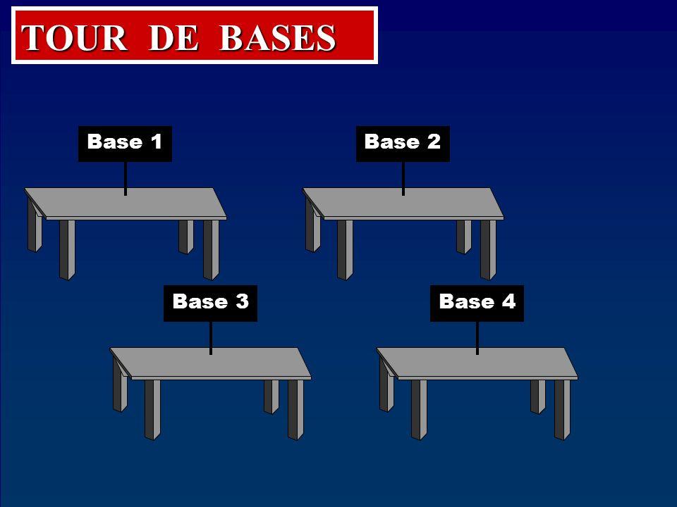 TOUR DE BASES Base 1 Base 2 Base 3 Base 4