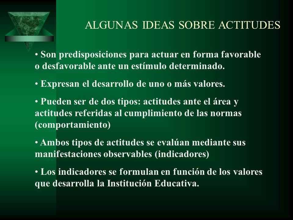 ALGUNAS IDEAS SOBRE ACTITUDES