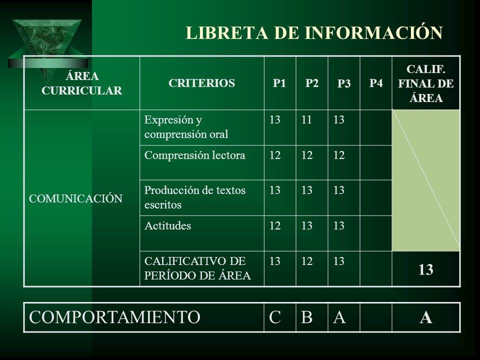 LIBRETA DE INFORMACIÓN