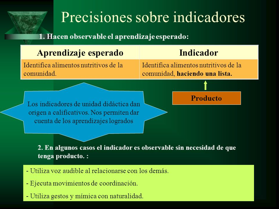 Precisiones sobre indicadores