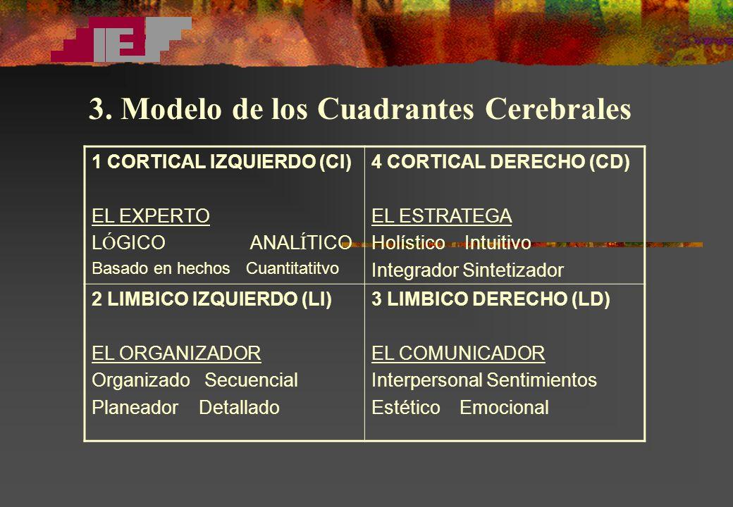 3. Modelo de los Cuadrantes Cerebrales