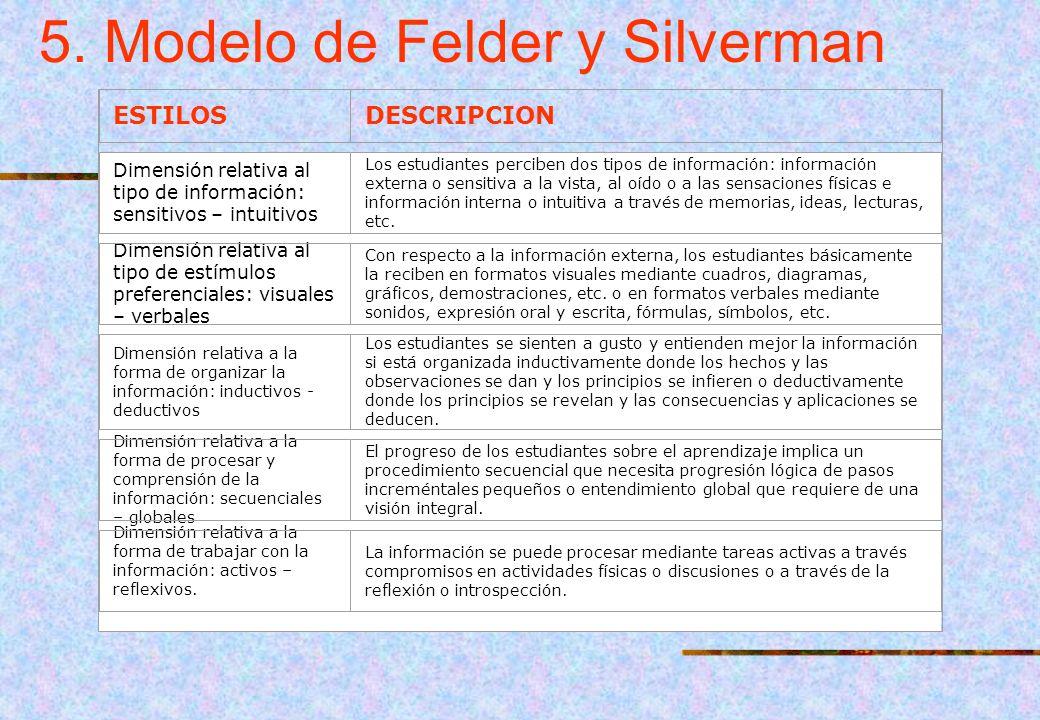 5. Modelo de Felder y Silverman