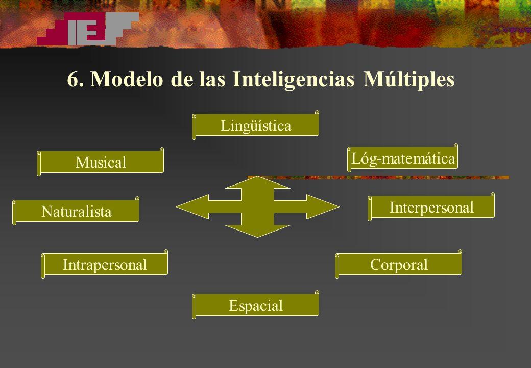 6. Modelo de las Inteligencias Múltiples