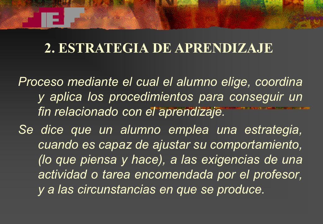 2. ESTRATEGIA DE APRENDIZAJE