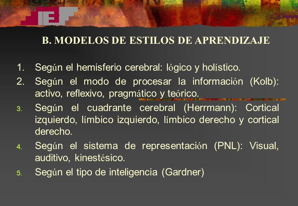 B. MODELOS DE ESTILOS DE APRENDIZAJE