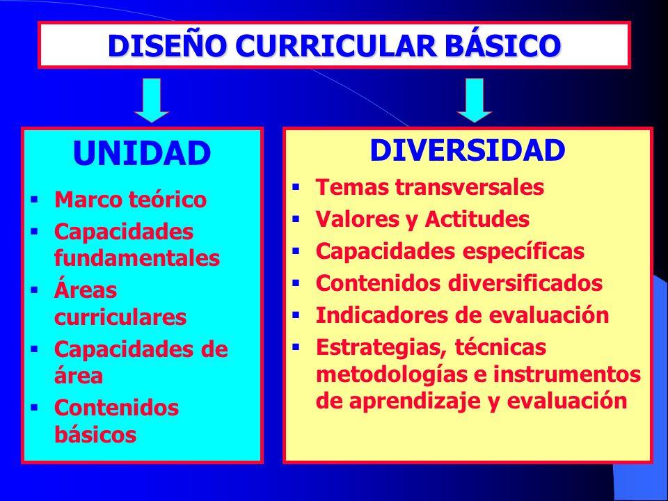 DISEÑO CURRICULAR BÁSICO