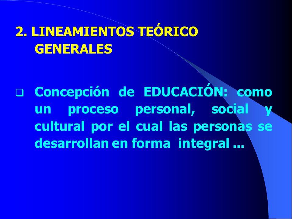 2. LINEAMIENTOS TEÓRICO GENERALES